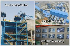 Sand Production Line Tends to be