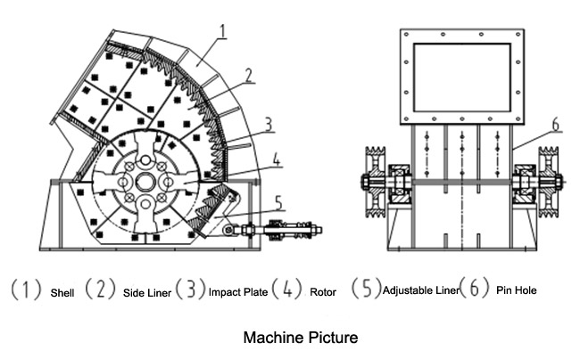 crusher machine working principle