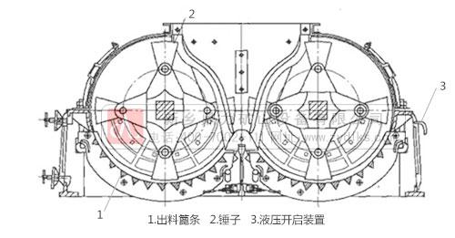 Dual Rotor Hammer Mill Diagram